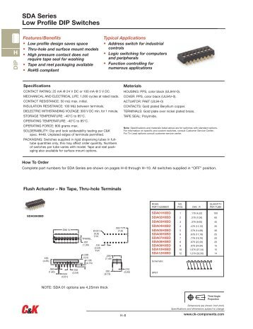 C&K Components DIP switches - SM Elektronik