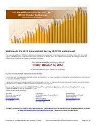 Financial Aid Survey of CCCU Institutions - Bethel University