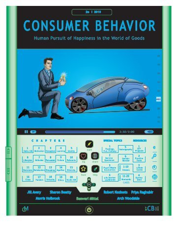 Chapter 1 - CONSUMER BEHAVIOR--Human Pursuit of Happiness