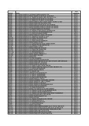 lista dostępnych tarcz wraz cenami. - Olek Motocykle