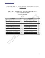 Jntuk 2-1 and 2-2 ECM Syllabus R10 pdf