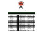 Field-Target Worlds 2011 results protocol