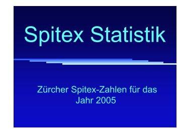 In Rechnung gestellte Stunden - Spitex Verband Kt. Zürich