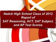 Report of SAT Reasoning, ACT, SAT Subject, and AP Test Scores.