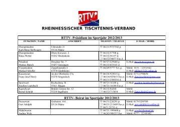 Beirat im Sportjahr 2012/2013 - RTTV