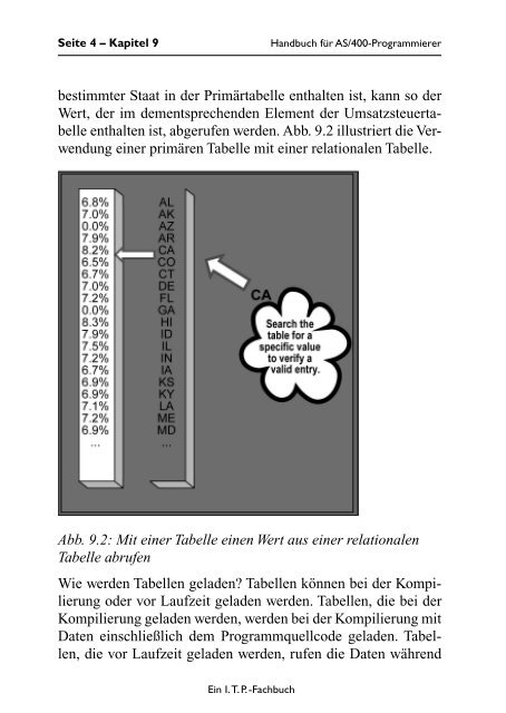 Datenfelder und Tabellen - MIDRANGE SHOP