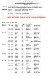 Spielplan Kategorie B - ASVZ