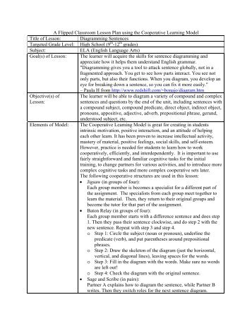 Social Interactive Model Cooperative Learning Lesson Plan Albany