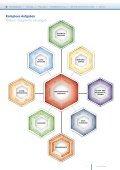 Professionelle Planung und Realisierung - proRZ - Seite 3