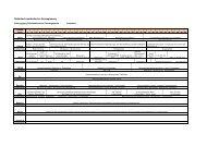 Didaktisch-methodische Jahresplanung