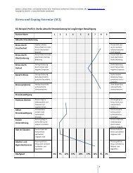 Beispiele zur Ergebnisdarstellung in Profilform - ZPID