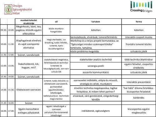 teljes projekt bemutatása - Országos Egészségfejlesztési Intézet
