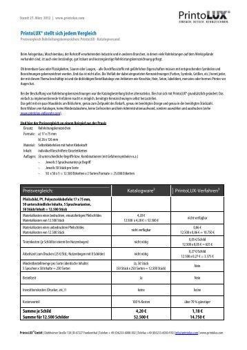 Preisvergleich Rohrleitungskennzeichen - Printolux GmbH
