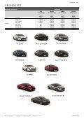 Öppna PDF - Peugeot - Page 6