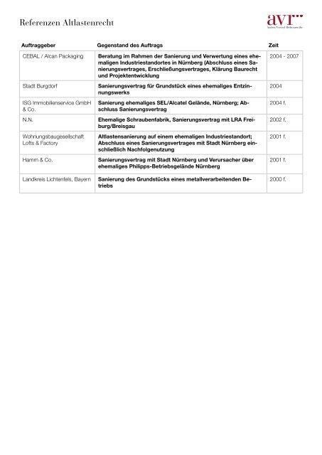 Referenzen Altlastenrecht - Andrea Versteyl
