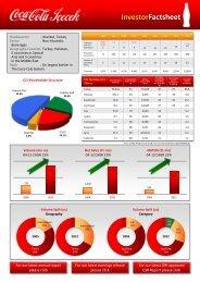 InvestorFactsheet - Coca Cola İçecek