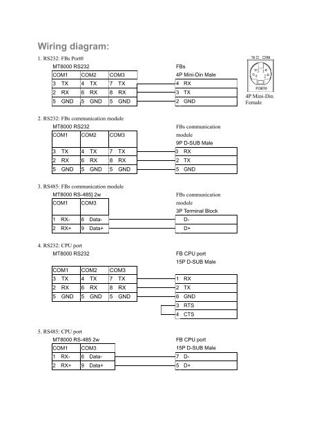 Wiring diagram: 1. RS232: on
