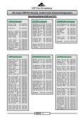 Info VSP Pro Amadeus.cdr - Viva Musica - Seite 2