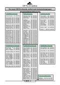 Info VSP Pro Amadeus.cdr - Viva Musica - Seite 3