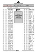 Info VSP Pro Amadeus.cdr - Viva Musica - Seite 6