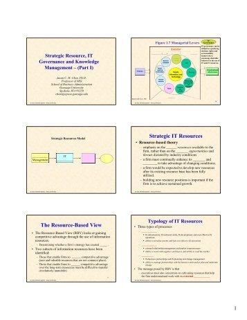 Strategic IT Resources - Gonzaga University
