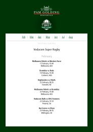 Vodacom Super Rugby February - Pam Golding Properties