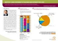 institut curie statement of income and expenditure 2009