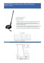 GPS/VHF Combination Panel Mount - Panorama Antennas