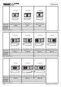 lieferzeit - Voglauer - Seite 4
