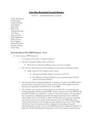 Meeting Notes - August 22, 2011