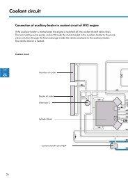 Self-Study Programme 280 The Phaeton Auxiliary ... - VolksPage.Net