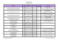 tabl internet. bpjeps aquitains 10 janv 13 - drjscs