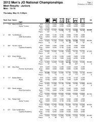 Session 3 - Level 10 14-15 - Queen City Gymnastics