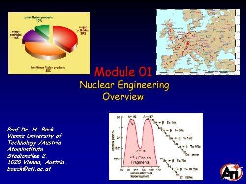 Module 01 - Atominstitut