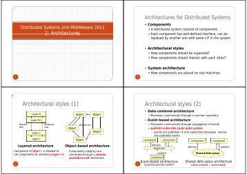 A hit t l t l (1) Architectural styles (1) A hi l l (2) Architectural styles (2)