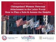 Presentation - National Coalition for Homeless Veterans
