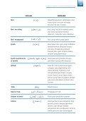 GLOSARI - Bank Negara Malaysia - Page 7