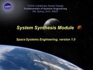 System Synthesis Module - Systems Modeling Simulation Lab. KAIST