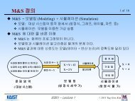1 - Systems Modeling Simulation Lab. KAIST