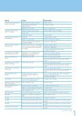 Choix du système de filtres à particules - Page 7