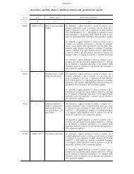 3.4.2007 Gazzetta ufficiale dell'Unione europea L 92/11