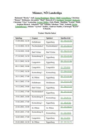 Spielberichte der Saison 2002/2003 - UHC Eggenburg