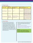 Loan Brochure - Page 5