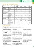 Track-Control Das Gleisbildstellpult mit dem Stecksystem - Uhlenbrock - Seite 7