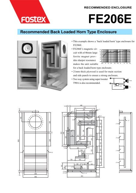 FE206E Recommended Back Loaded Horn Type     - Madisound