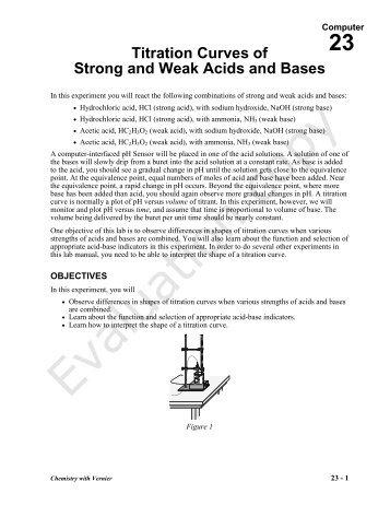 weak acid strong base titration. Black Bedroom Furniture Sets. Home Design Ideas