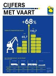 downloaden - Promotie Binnenvaart Vlaanderen