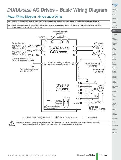 Diagram Omron Drive Wiring Diagram Full Version Hd Quality Wiring Diagram Diagramhixn Ligaa It