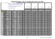 Ergebnisse - Klasse 1 - Zweirad-Rallye