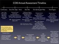 Proposed Timeline November 20, 2008